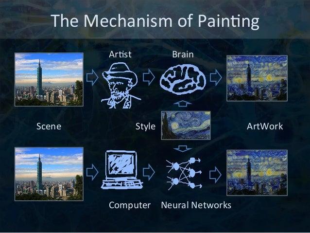 Neural Art (English Version) Slide 3