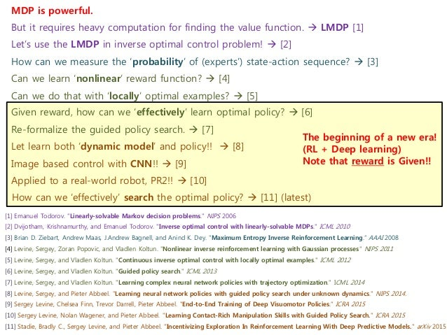 """[10] Sergey Levine, Nolan Wagener, and Pieter Abbeel. """"Learning Contact-Rich Manipulation Skills with Guided Policy Search..."""