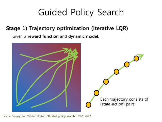 Guided Policy Search Stage 1) Trajectory optimization (iterative LQR) Given a reward function and dynamic model, Each traj...