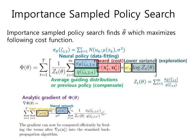 Importance Sampled Policy Search 𝜋 𝜃 𝜁1:𝑡 = 𝑘=1 𝑡 𝑁 𝑢 𝑘; 𝜇 𝑥 𝑘 , 𝜎2 Importance sampled policy search finds 𝜃 which maximiz...