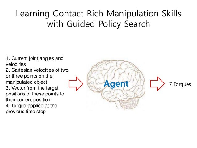 Learning Contact-Rich Manipulation Skills with Guided Policy Search Agent 7 Torques 1. Current joint angles and velocities...