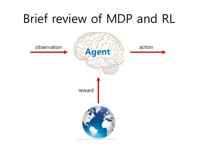 Brief review of MDP and RL actionobservation reward Agent