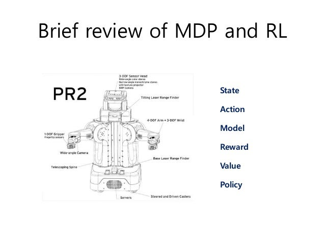 Brief review of MDP and RL State Reward Value Policy Action Model