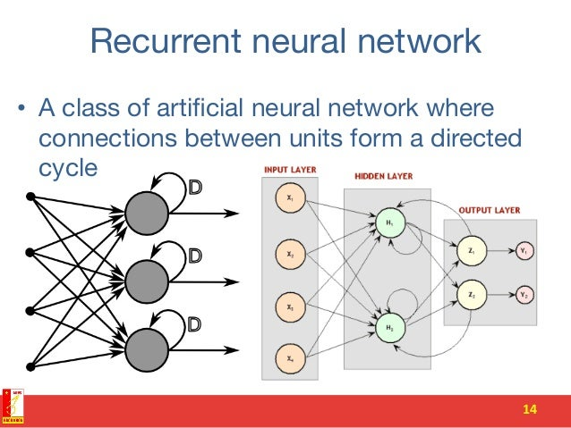 From neural networks to deep learning