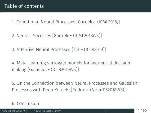 Neural Processes Family Slide 2