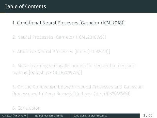 Neural Processes Family Slide 3