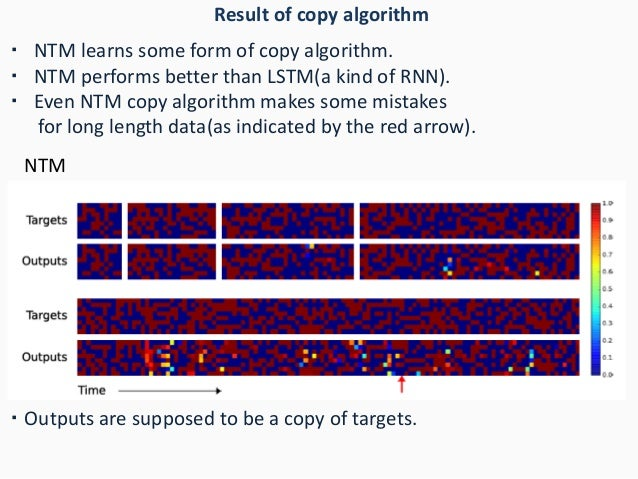 Result of copy algorithm ・ NTM learns some form of copy algorithm. ・ NTM performs better than LSTM(a kind of RNN). ・ Even ...