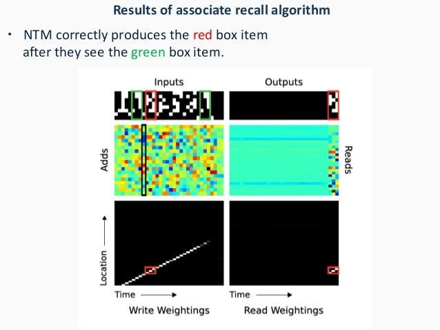 Results of associate recall algorithm ・ NTM correctly produces the red box item after they see the green box item.
