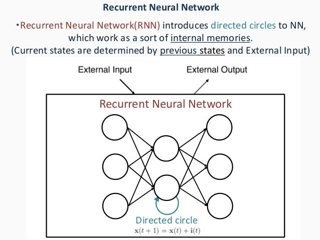 ・Recurrent Neural Network(RNN) introduces directed circles to NN, which work as a sort of internal memories. (Current stat...