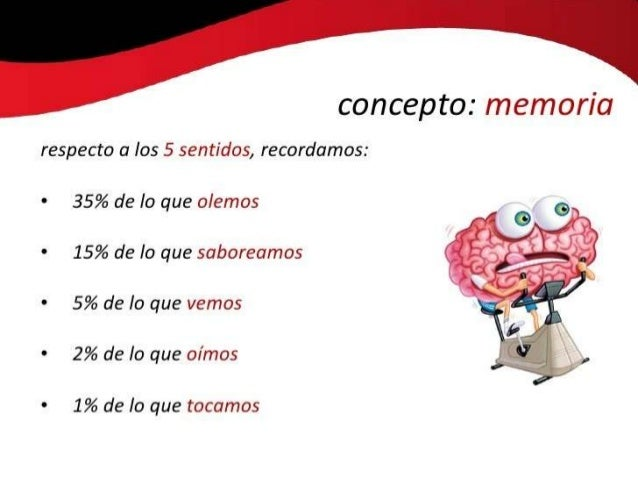 Neuro marketing.