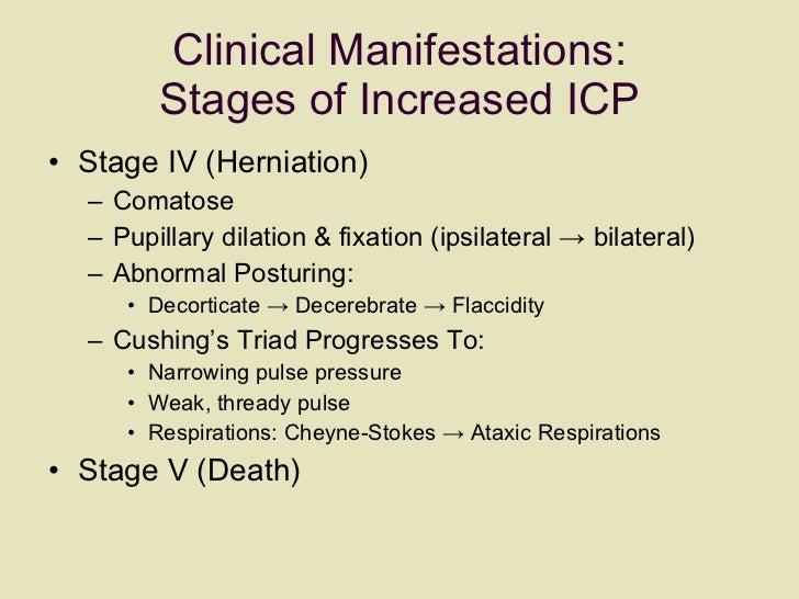 Clinical Manifestations: Stages of Increased ICP <ul><li>Stage IV (Herniation) </li></ul><ul><ul><li>Comatose </li></ul></...