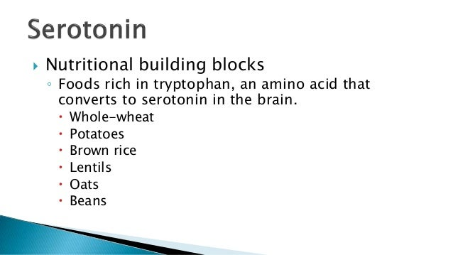 Foods High In Amino Acid Tyrosine