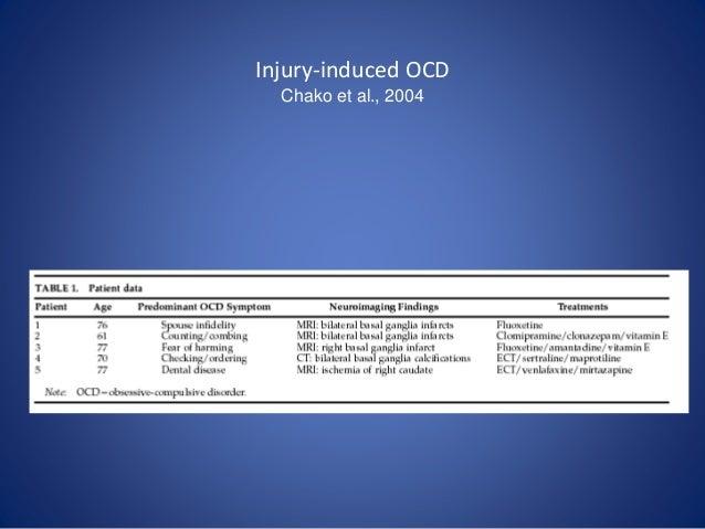 Neurobiology of OCD