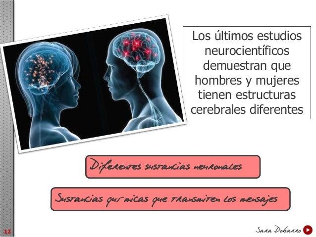 La Universidad de Harvard estudió 45 regiones del cerebro y concluyó… LA MUJER TIENE MÁS DESARROLLADO EL LÓBULO FRONTAL… ...
