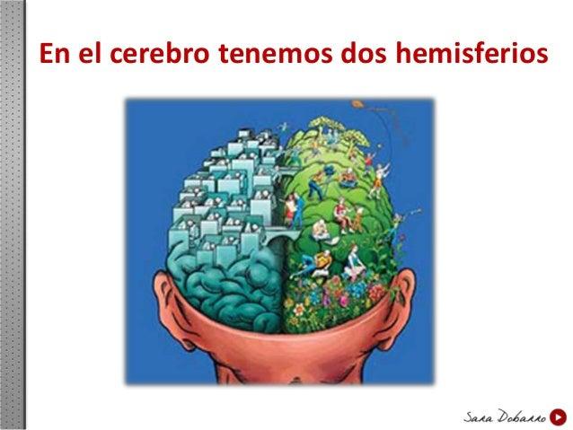 El hemisferio izquierdo se encarga de… Razonamiento lógico Planificación Matemáticas Atención Memoria a largo plazo ...