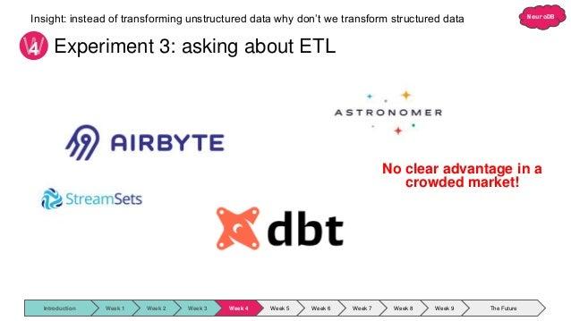 NeuroDB Experiment 3: asking about ETL No clear advantage in a crowded market! 4 Introduction Week 1 Week 2 Week 3 Week 4 ...