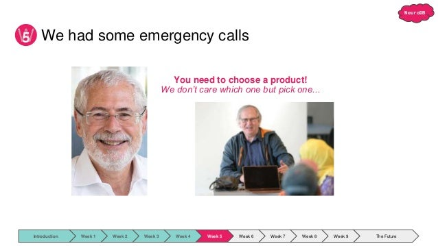 NeuroDB 5 We had some emergency calls You need to choose a product! We don't care which one but pick one... Introduction W...