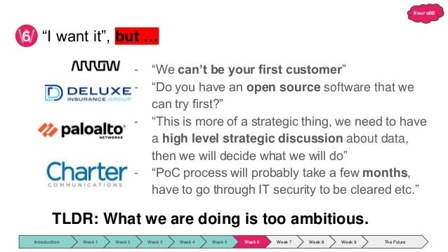 """NeuroDB """"I want it"""", but … - """"We can't be your first customer"""" - """"Do you have an open source software that we can try firs..."""