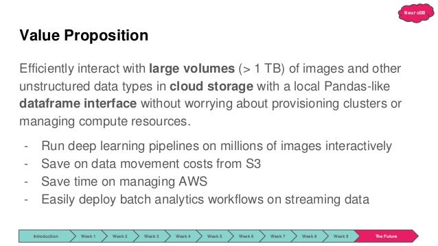 NeuroDB Value Proposition Efficiently interact with large volumes (> 1 TB) of images and other unstructured data types in ...