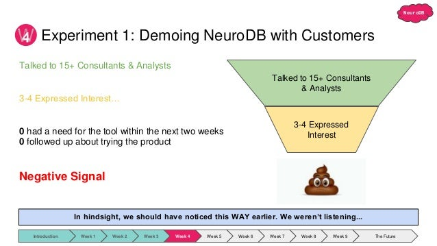 NeuroDB Experiment 1: Demoing NeuroDB with Customers 4 Talked to 15+ Consultants & Analysts 3-4 Expressed Interest Talked ...