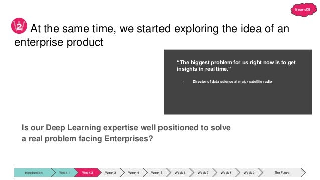 """NeuroDB At the same time, we started exploring the idea of an enterprise product 2 """"The biggest problem for us right now i..."""