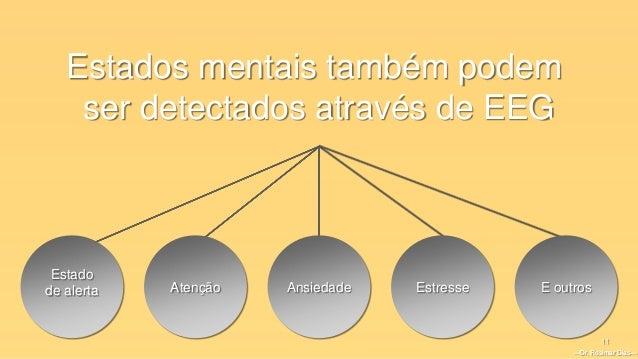 —Dr. Rosimar Dias— 11 Estados mentais também podem ser detectados através de EEG Estado de alerta Atenção Ansiedade Estres...