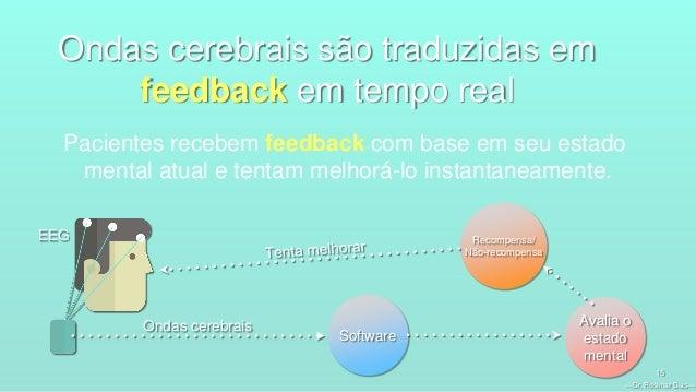 —Dr. Rosimar Dias— 15 Software Avalia o estado mental atual Ondas cerebrais são traduzidas em feedback em tempo real Pacie...