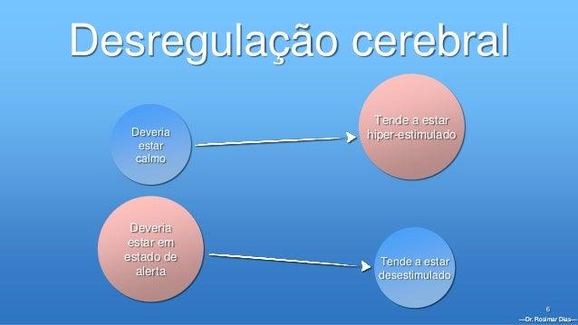 —Dr. Rosimar Dias— 6 Desregulação cerebral Deveria estar calmo Tende a estar desestimulado Deveria estar em estado de aler...