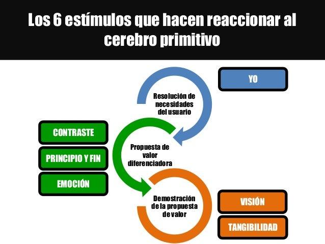 Los 6 estímulos que hacen reaccionar al cerebro primitivo Resolución de necesidades del usuario Propuesta de valor diferen...