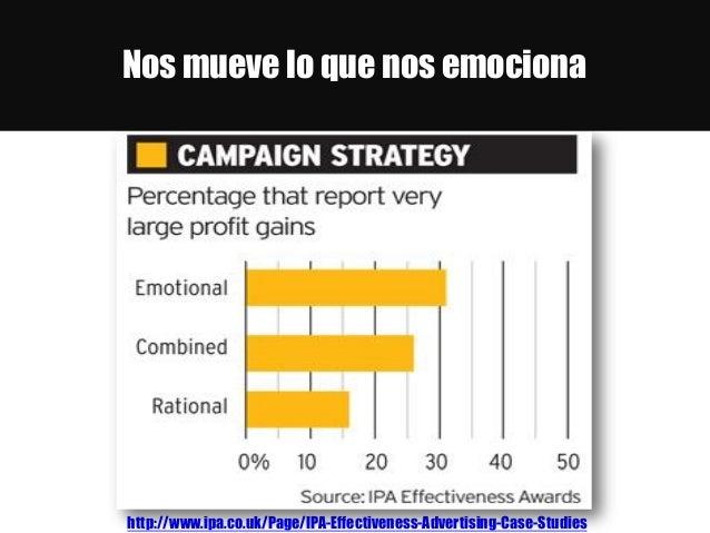 Nos mueve lo que nos emociona http://www.ipa.co.uk/Page/IPA-Effectiveness-Advertising-Case-Studies