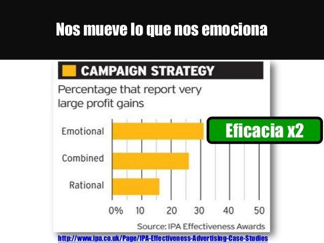 Nos mueve lo que nos emociona http://www.ipa.co.uk/Page/IPA-Effectiveness-Advertising-Case-Studies Eficacia x2