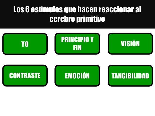 CONTRASTE Los 6 estímulos que hacen reaccionar al cerebro primitivo YO TANGIBILIDAD VISIÓN EMOCIÓN PRINCIPIO Y FIN