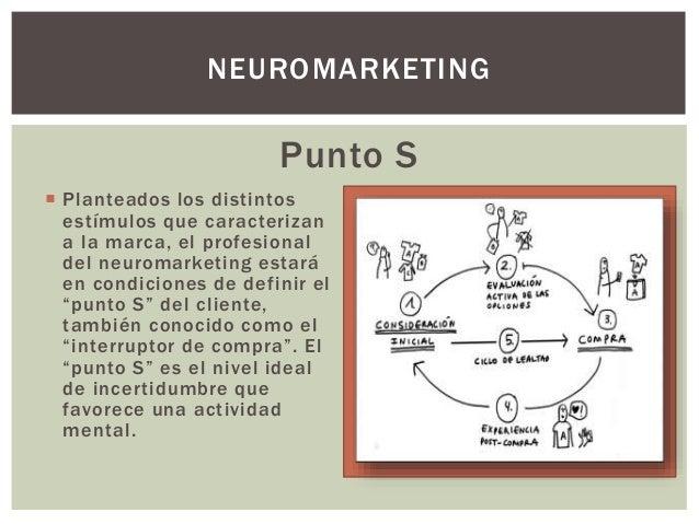 Factores Influyentes que estimula el Neuromarketing  Este trabajo consiste en captar la atención del cliente mediante sen...
