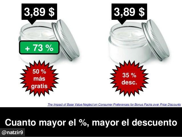 Cuanto mayor el %, mayor el descuento @natzir9 The Impact of Base Value Neglect on Consumer Preferences for Bonus Packs ov...