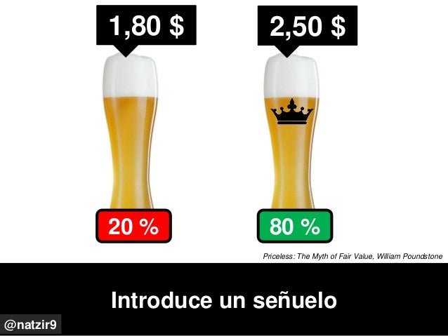 Introduce un señuelo @natzir9 1,80 $ 2,50 $ 80 %20 % Priceless: The Myth of Fair Value, William Poundstone