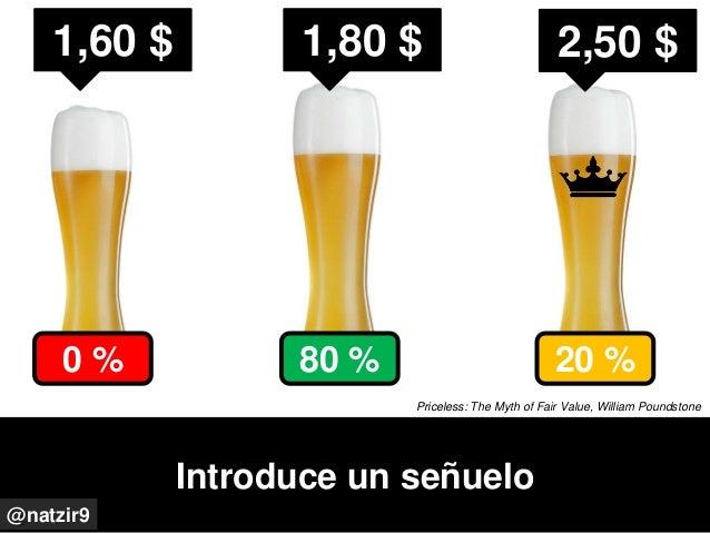 Introduce un señuelo @natzir9 1,80 $ 2,50 $1,60 $ 20 %80 %0 % Priceless: The Myth of Fair Value, William Poundstone
