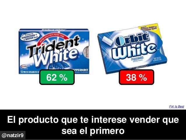 El producto que te interese vender que sea el primero@natzir9 Firt Is Best 62 % 38 %