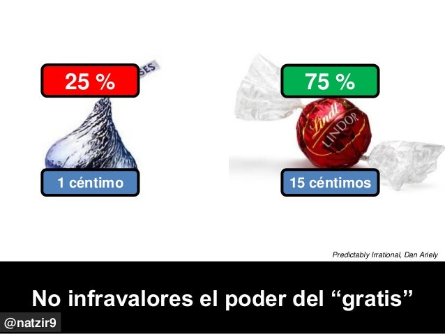 "No infravalores el poder del ""gratis"" 1 céntimo 75 % 15 céntimos 25 % Predictably Irrational, Dan Ariely @natzir9"