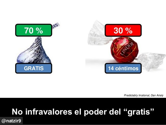 "No infravalores el poder del ""gratis"" GRATIS 30 % 14 céntimos 70 % Predictably Irrational, Dan Ariely @natzir9"