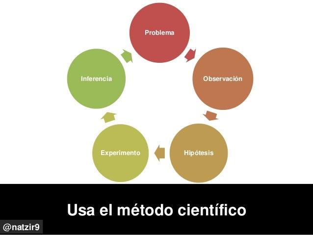 Usa el método científico Problema Observación HipótesisExperimento Inferencia @natzir9