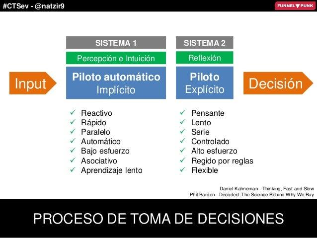 #CTSev - @natzir9 PROCESO DE TOMA DE DECISIONES  Reactivo  Rápido  Paralelo  Automático  Bajo esfuerzo  Asociativo ...
