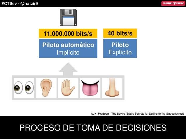 #CTSev - @natzir9 PROCESO DE TOMA DE DECISIONES Piloto automático Implícito Piloto Explícito 40 bits/s11.000.000 bits/s A....