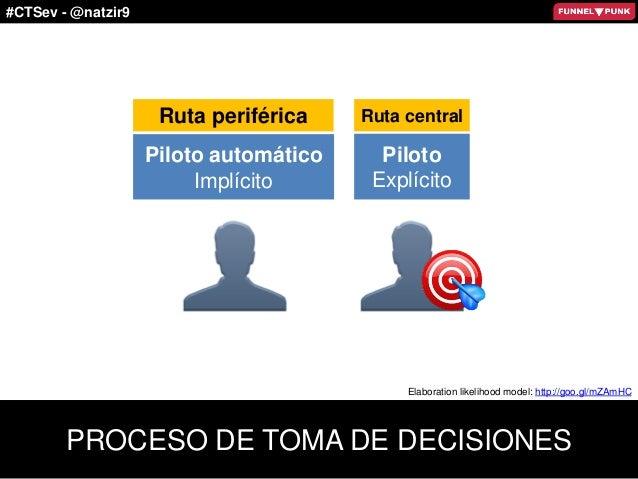 #CTSev - @natzir9 PROCESO DE TOMA DE DECISIONES Piloto automático Implícito Piloto Explícito Elaboration likelihood model:...
