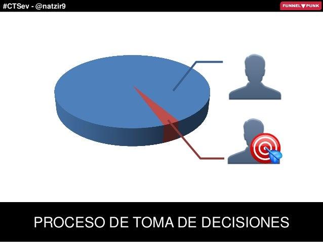 #CTSev - @natzir9 PROCESO DE TOMA DE DECISIONES