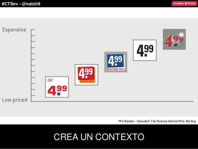 #CTSev - @natzir9 CREA UN CONTEXTO Phil Barden - Decoded: The Science Behind Why We Buy