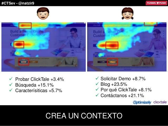 #CTSev - @natzir9 CREA UN CONTEXTO  Probar ClickTale +3.4%  Búsqueda +15.1%  Caracterísiticas +5.7%  Solicitar Demo +8...