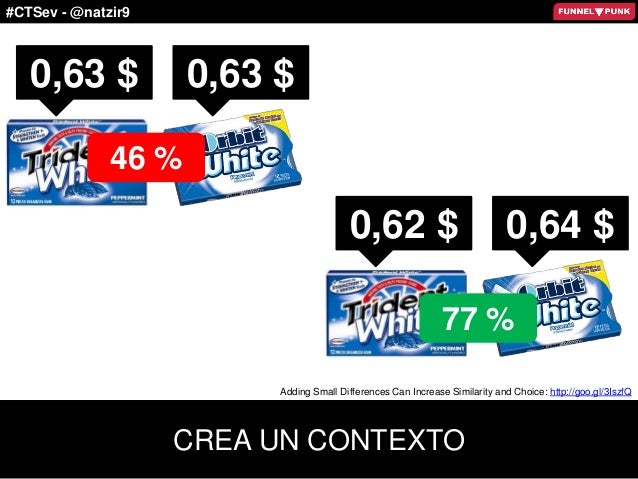 #CTSev - @natzir9 0,62 $ 0,64 $ Adding Small Differences Can Increase Similarity and Choice: http://goo.gl/3IszfQ 0,63 $ 0...