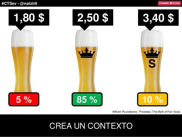 #CTSev - @natzir9 2,50 $ 3,40 $1,80 $ S 10 %85 %5 % CREA UN CONTEXTO William Poundstone - Priceless: The Myth of Fair Value