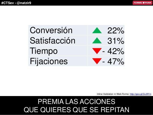 #CTSev - @natzir9 PREMIA LAS ACCIONES QUE QUIERES QUE SE REPITAN Conversión 22% Satisfacción 31% Tiempo - 42% Fijaciones -...