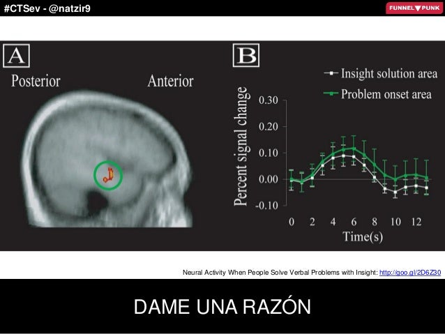 #CTSev - @natzir9 DAME UNA RAZÓN Neural Activity When People Solve Verbal Problems with Insight: http://goo.gl/2D6Z30